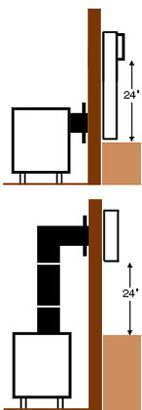 Sweep's Library - Direct Vent Installation DiagramsHearth.com